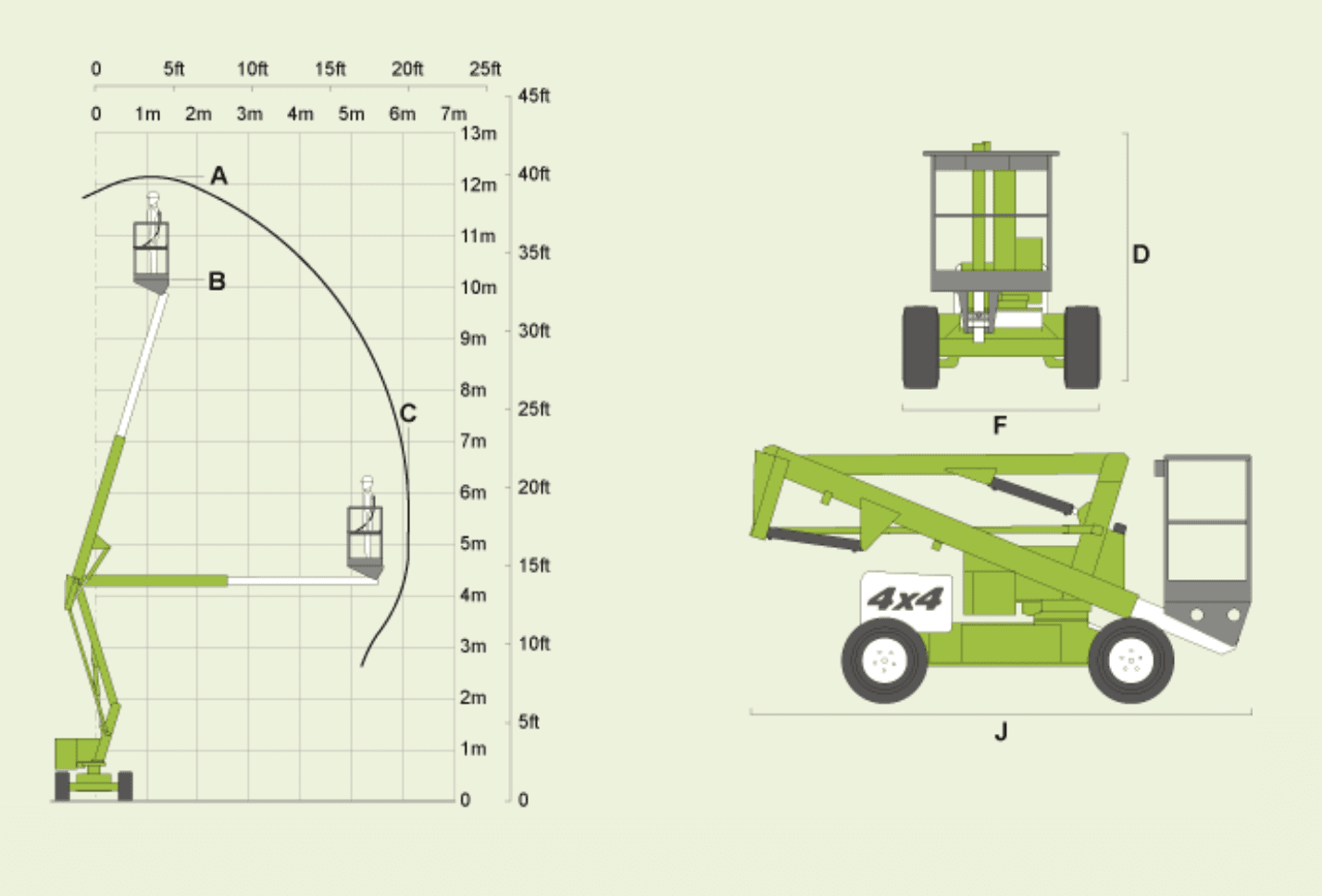 HR12 4x4 diagram