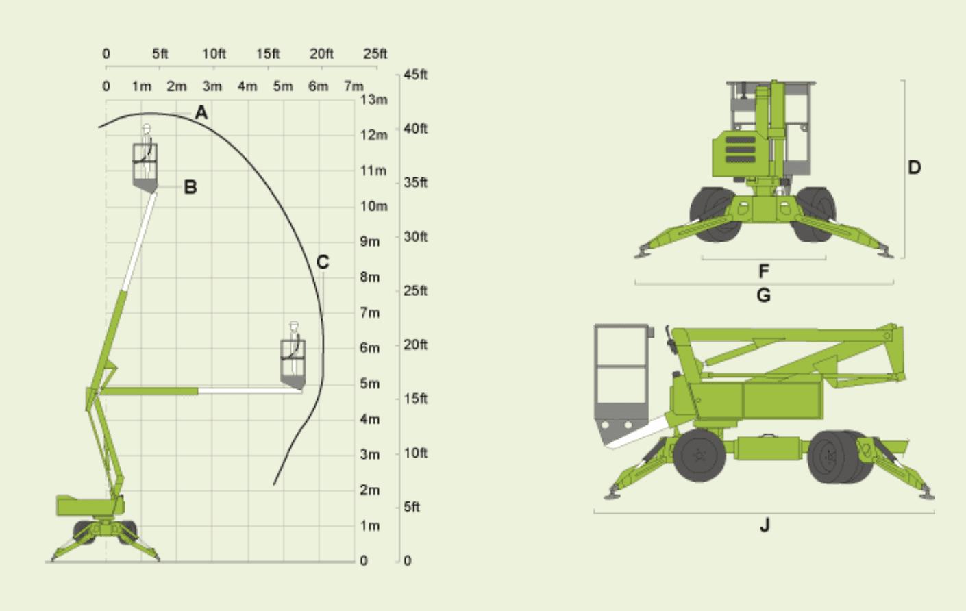 SD120T diagram